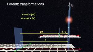Uncanny Relativity  Lorentz Transformations