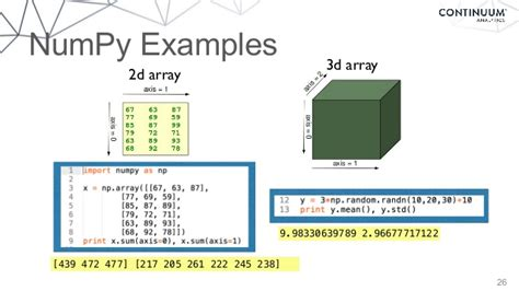 Numpy Tile 3d Array by Anaconda And Pydata Solutions