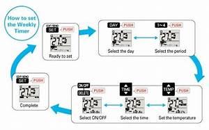 6 Photos Mitsubishi Inverter Air Conditioner Instruction