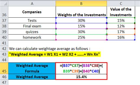 weighted average formula calculator excel template