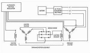 Cs130 Alternator Wiring Diagram