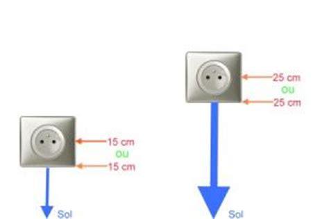 norme electricité cuisine hauteur des prises