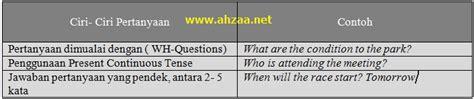 Berikut adalah beberapa soal matematika yang mungkin saja diujikan pada saat pelaksanaan unbk nanti 5. Kunci Jawaban Erlangga Xpress Un 2020 Bahasa Inggris Smk ...