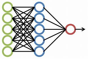 Making Deep Neural Networks Transparent