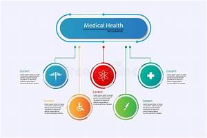 Medical Information Display Process Chart Abstract Element