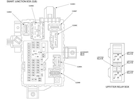 2012 F450 Fuse Box by 2008 Ford F450 Fuse Diagram