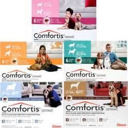 comfortis for cats comfortis for dogs cats 1800petmeds