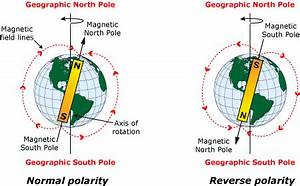 Scientists warn that our poles may switch sooner than ...