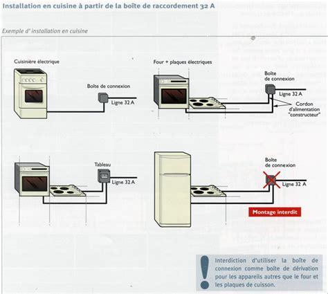 electricite cuisine branchement four et plaques électriques sur la même prise