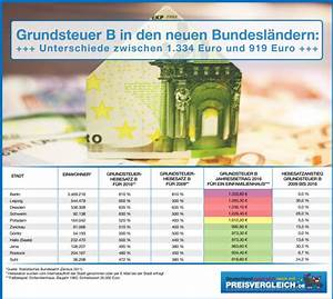 Grundsteuer B Berechnen : bz home ~ Buech-reservation.com Haus und Dekorationen