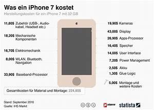 Was Kostet Ein Tiny House : iphone 7 so viel kostet das smartphone in der herstellung ~ Michelbontemps.com Haus und Dekorationen
