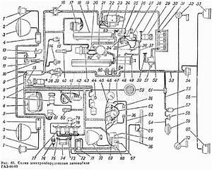 Xf Falcon Alternator Wiring Diagram