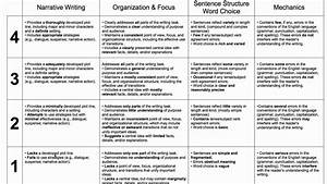 Assessment Rubrics For Esl Reading Activities
