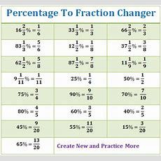 Converting Percents Into Fractions — Steemit