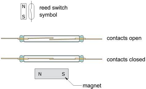 reed switch proximity sensors genphoal technologybvi
