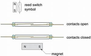 Reed Switch Proximity Sensors