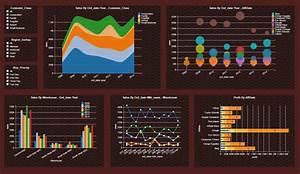 Mysql Chart Dashboard Examples Gallery Download Dashboard