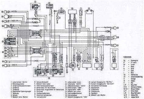 yamaha xt600e wiring diagram apktodownload