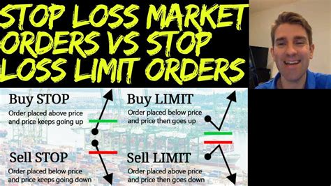 Spread Betting Stop Loss - 4 betting tips