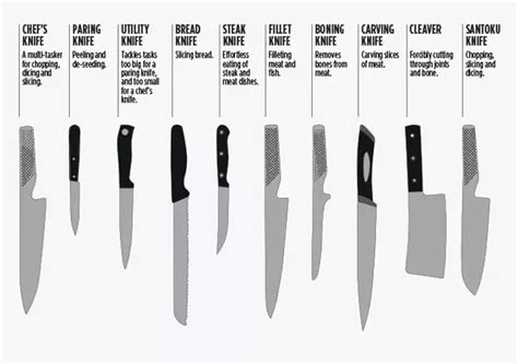 stainless steel with cutting board which is the best kitchen knife in india quora