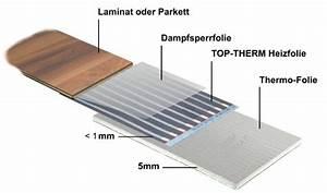 Fußbodenheizung Elektrisch Laminat : jolly aquaheat fu bodenheizung klimaanlage und heizung ~ Yasmunasinghe.com Haus und Dekorationen