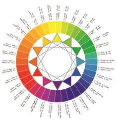 free printable color wheel value scale art tutorials