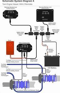Smart Seal Temperature Sensor System