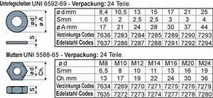 M6 Mutter Maße : m8 m10 m12 m14 m16 m20 m24 gis hamburg ~ Watch28wear.com Haus und Dekorationen