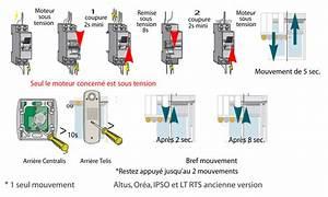Volet Roulant Ne Remonte Plus : reglage volet roulant electrique telecommande image pro style ~ Melissatoandfro.com Idées de Décoration