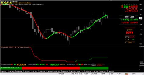 trading system wintrader trading system for more accurate signals with