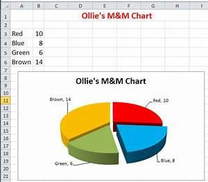 Excel M U0026m Chart Lesson