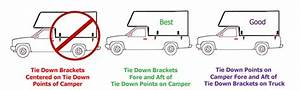 How To Connect Camper Tie Downs To Camper