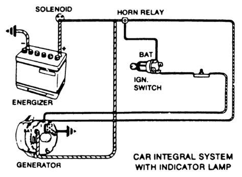 repair guides engine electrical alternator autozone com