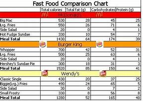 hd wallpapers printable fast food calorie chart top iphone