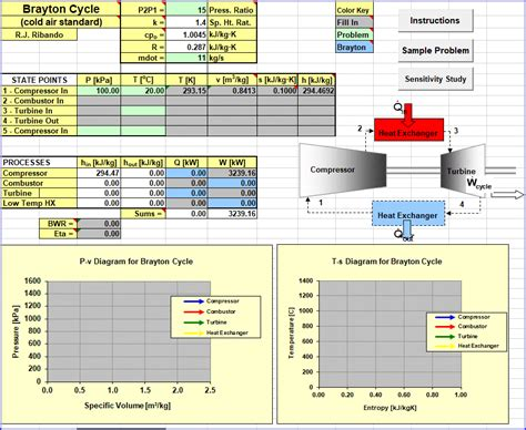 Diagram For An Exle Of A Design Experiment by Thermodynamic Cycle Spreadsheets