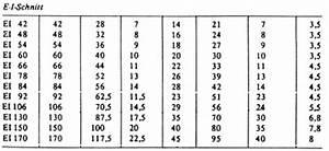 Gleichstromwiderstand Berechnen : kabelquerschnitt gleichstrom berechnen lichtschalter beschriftung ~ Themetempest.com Abrechnung
