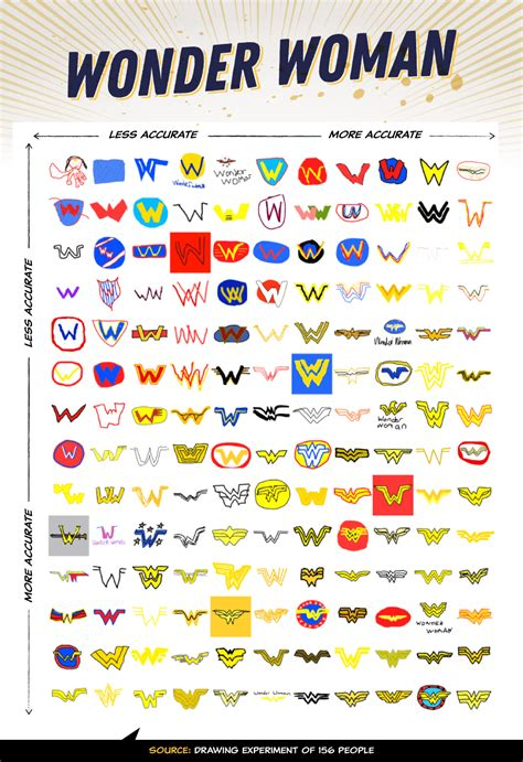 superhero emblems check  people draw   memory