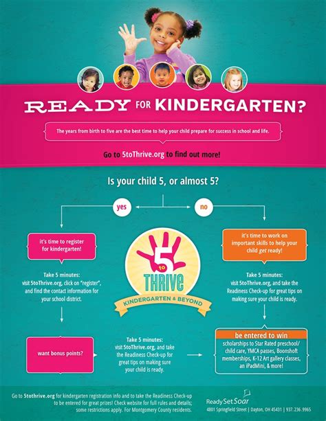 kindergarten readiness registration flow chart ready for 116 | 22360caef4c9abe6b031773ead33a065