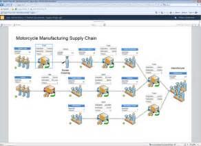 SharePoint Visio Diagram Templates