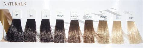 Hair Colour Goldwell Nectaya