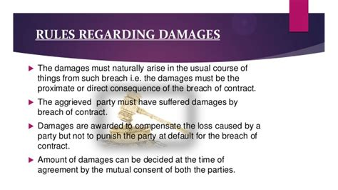 Remedies Of Breach Of Contract(law