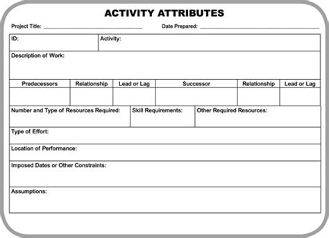 define activities for planning schedule management on the