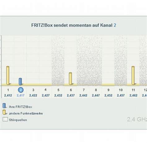 wlan router das sind die wichtigsten fritzbox funktionen welt
