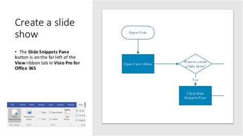 Visio Pro For Office 365 Slide Snippets