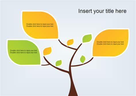 tree diagram examples