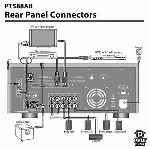 Amazon Com  Pyle Pt588ab 5 1 Channel Home Receiver With Am