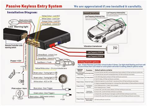 The Automobile American Life Auto Theft Alarm Systems