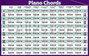 Piano Chord List