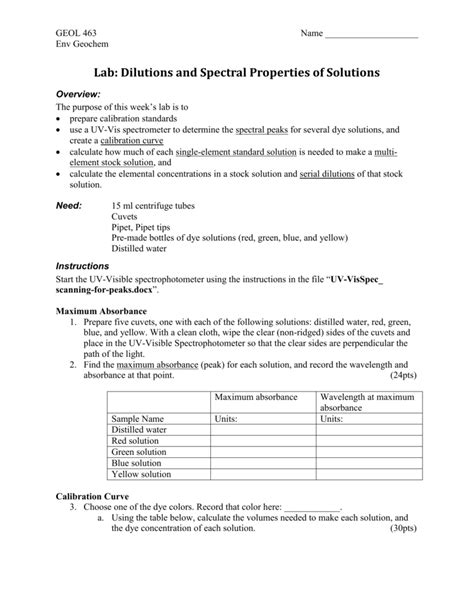 Lab: Dilutions and Spectral Properties of
