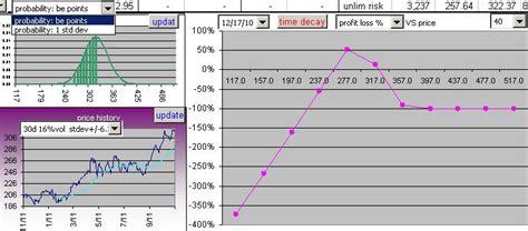 detailed custom spread analysis